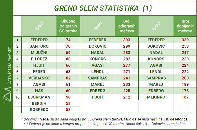 GS STATISTIKA 1