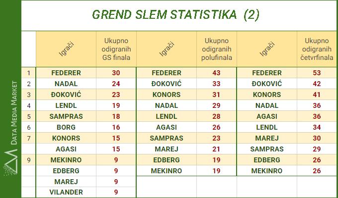 GS STATISTIKA 2