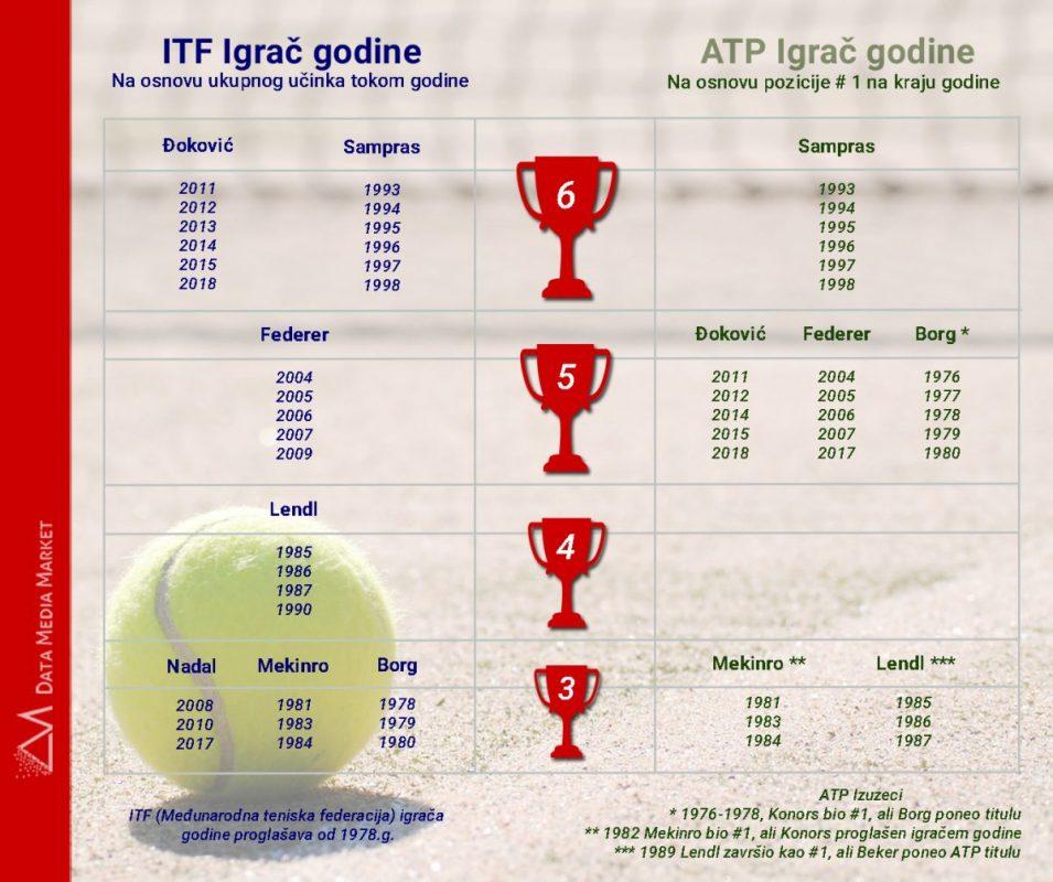 ITF ATP e1548267668201