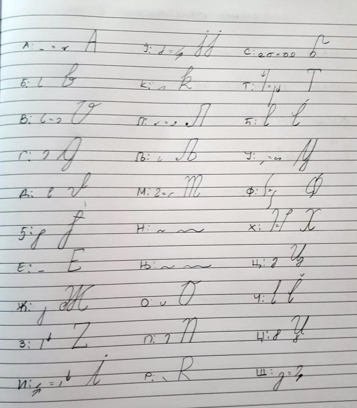 Azbuka-stenografija
